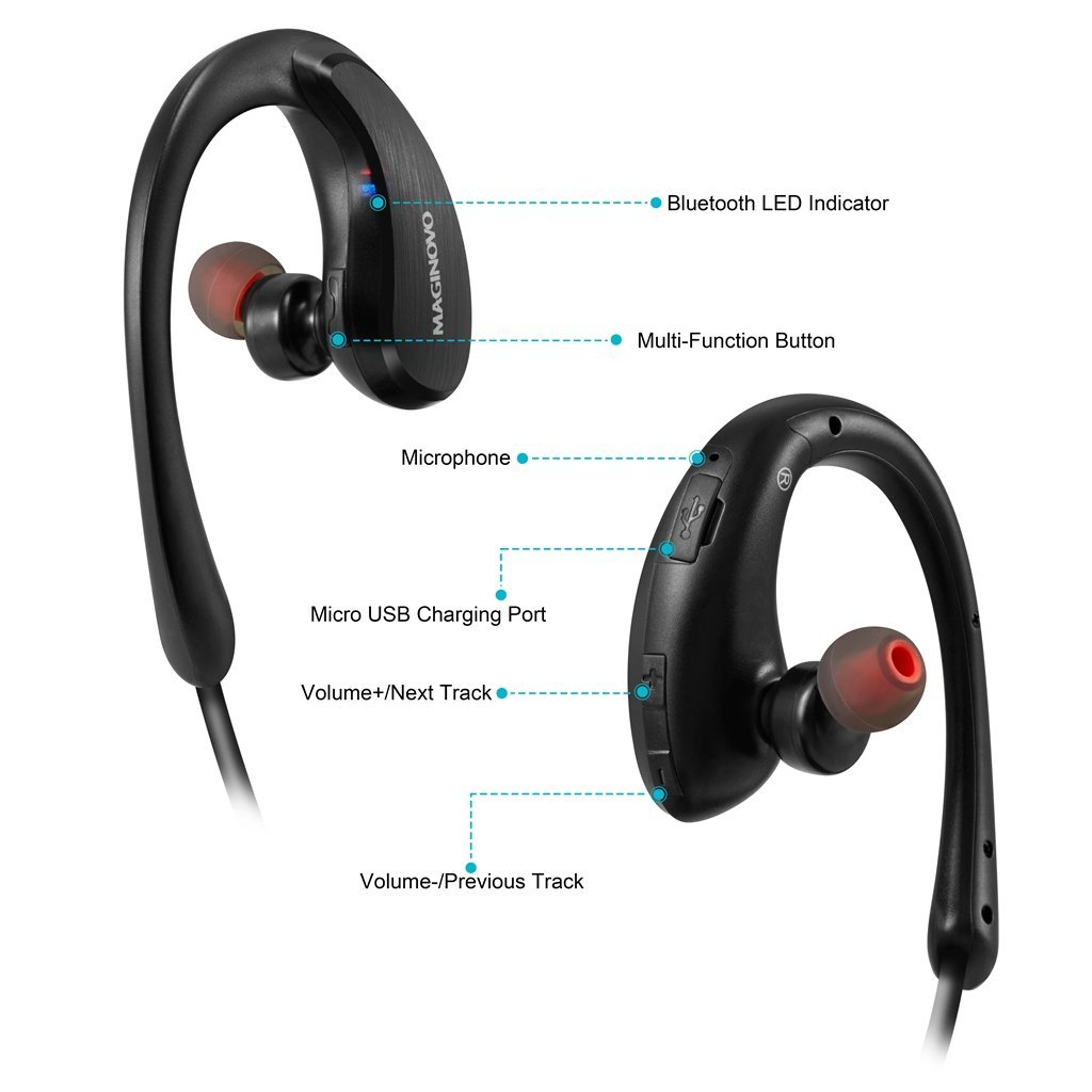 maginovo wireless sports running headphones 25 off promo code gauging gadgets. Black Bedroom Furniture Sets. Home Design Ideas